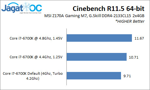 6700K_OC_Cinebench