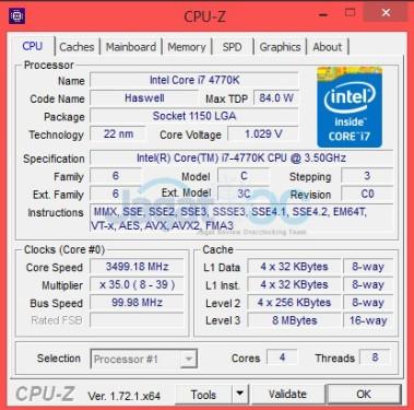 CPU Zs