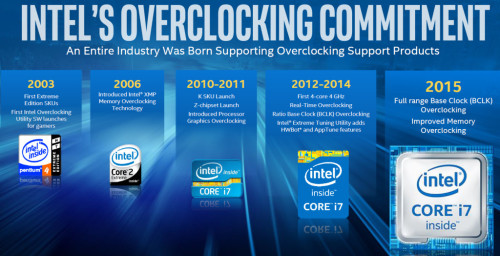 Intel_Overclocking_OverTheYear