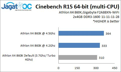860K_OC_CinebenchMulti