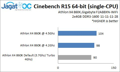 860K_OC_Cinebenchsingle