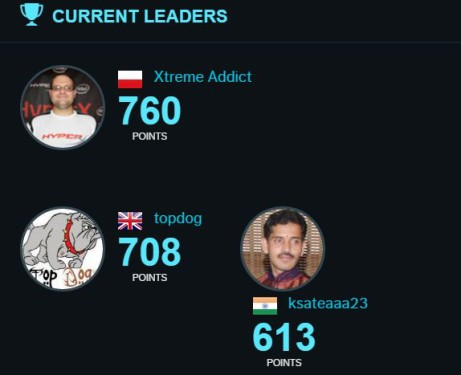 OC-eSports_participant_top3