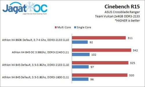 Result_CinebenchR15