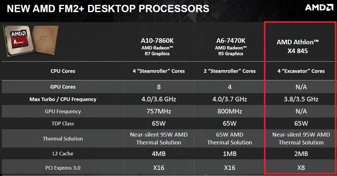 Awal Februari 2016 lalu, sebuah slide presentasi dari AMD menunjukkan sebuah produk baru yang berbeda dari biasanya. Produk ini jarang terlihat pada roadmap ...