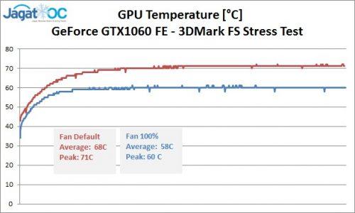 GTX1060_Mhz_DEF_2ed