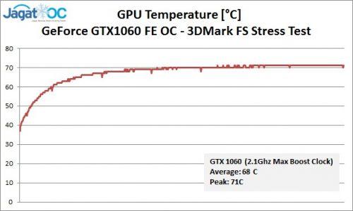 GTX1060_Temp_OC