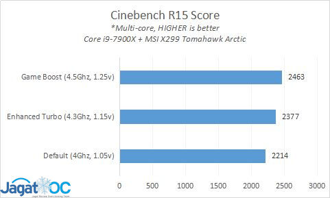 Result_Scores