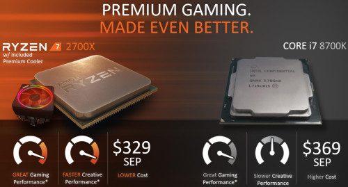 Overclocking Review: AMD Ryzen 5 2600X vs Intel Core i5