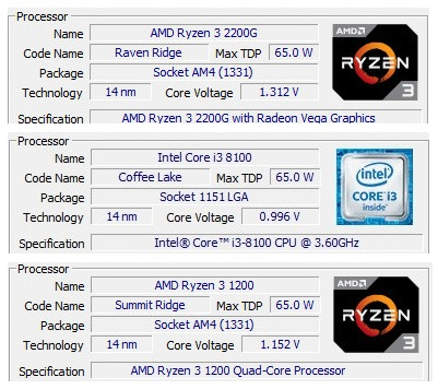 Hands-on Review & Overclocking CPU 4-Core Murah: Ryzen 3