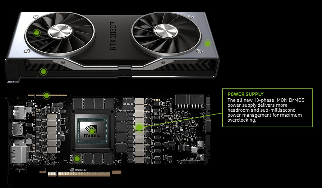 Mengenal NVIDIA GeForce RTX Founders Edition: Ekstra Clock