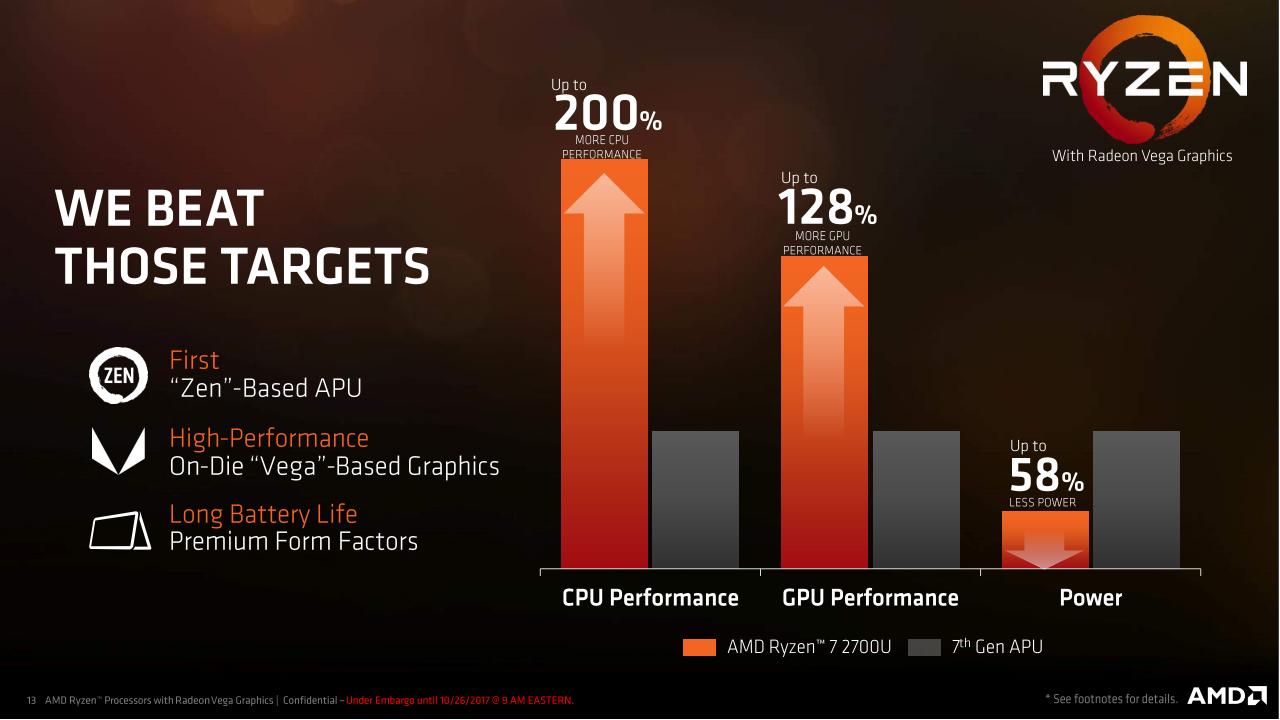 Eksperimen: Tuning & Optimalisasi Acer Swift 3 SF315-41
