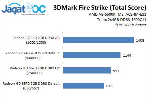 3DMarkFS_OverDrive