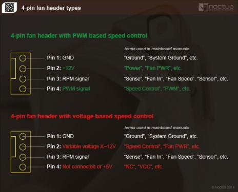 4pin_fan_header_types