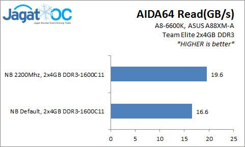 6600K_AIDA64