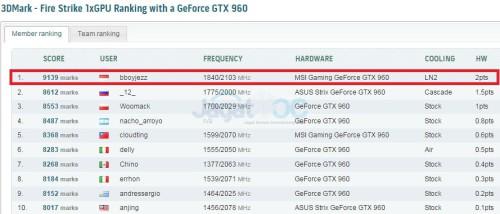 FS_GTX960_HFPa