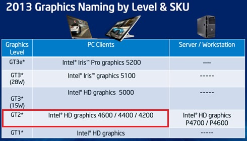 HD_Graphics_Haswell_GT