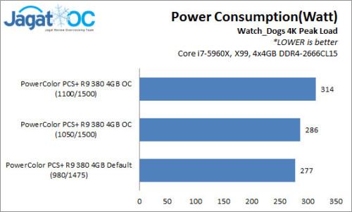 R9_380_PowerConsumption