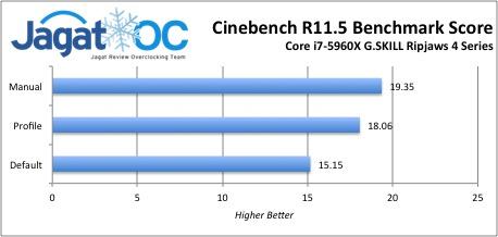 CinebenchR11.5