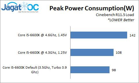 6600K_Power