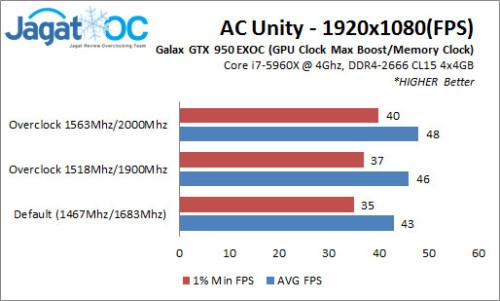 Galax950EXOC_OC_ACU