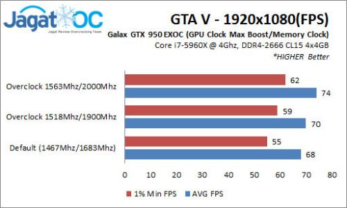 Galax950EXOC_OC_GTAV
