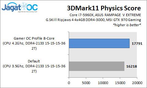 RVE_Graph_3DM11Physics