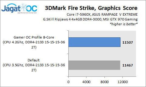RVE_Graph_3DMarkFS_Graphics