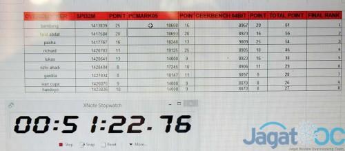 Result_Skorboard-(1-hr