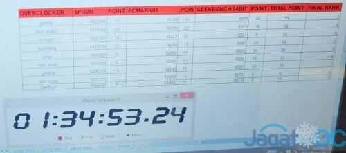 Result_Skorboard-(2-hr