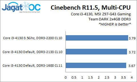 4130_OC_Cinebench