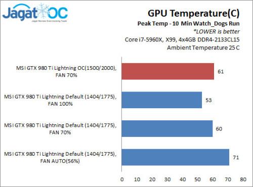 980TiL_GPU_Temp
