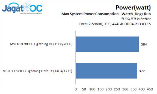 980TiL_Power