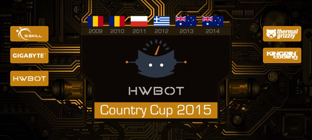 Country Cup 2015 large news item