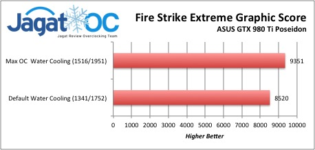 Fire Strike Extreme Graphic