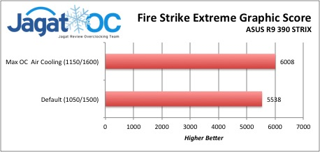 Fire Strike Extreme Graphics