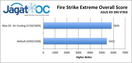 Fire Strike Extreme