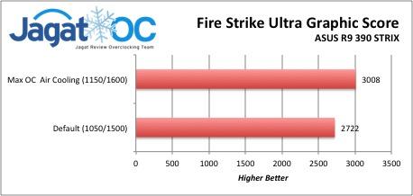 Fire Strike Ultra Graphic