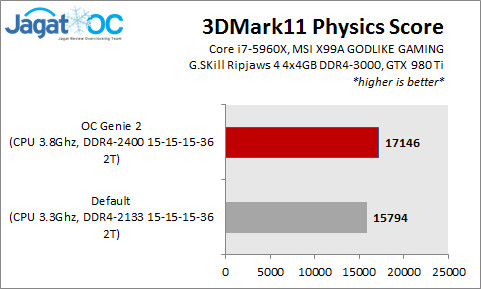 GODLIKE_11_Physics