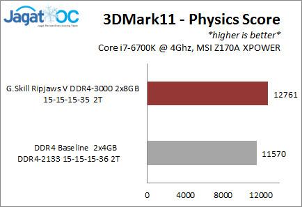 RipjawsV3000_3d11Physics