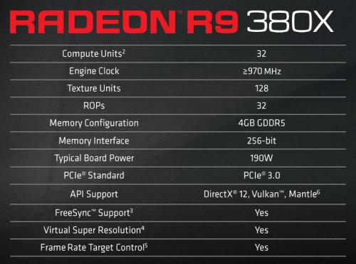 R9 380X Specs