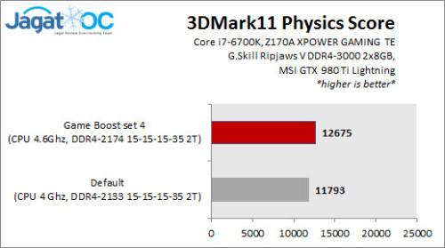 Result_3d11_physics