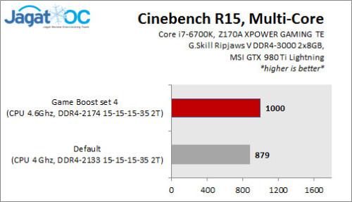 Result_Cinebench R15