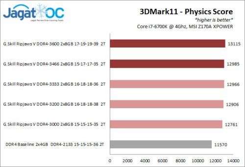 Result_OC_3D11