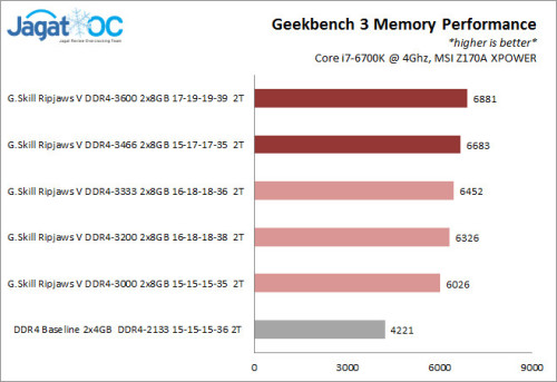 Result_OC_Geekbench3