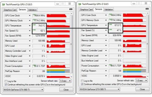 Summary_GPU_Temp_ed