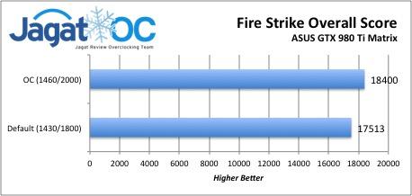 FireStrikeOverall980TiMatrix