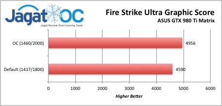 FireStrikeUltraGraphic980TiMatrix