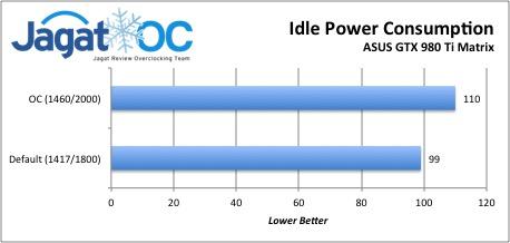 Idle980TiMatrixPower