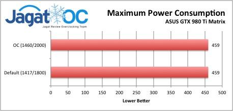Max980TiMatrixPower