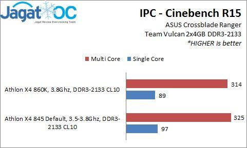Result_IPC_CinebenchR15